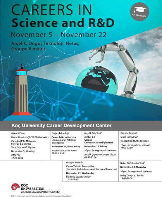 Careers in Science and R&D