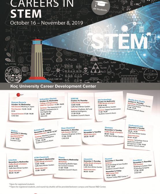 Careers in STEM 2019