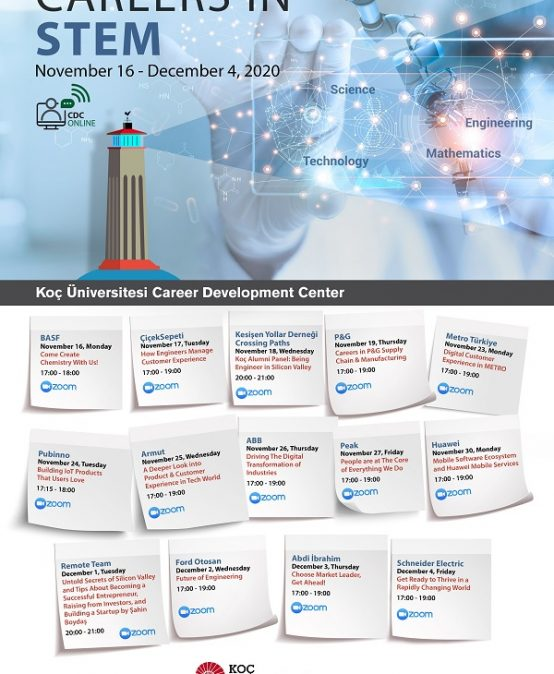 Careers in STEM 2020